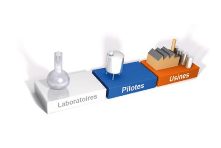 Laboratories - Pilots - Plants